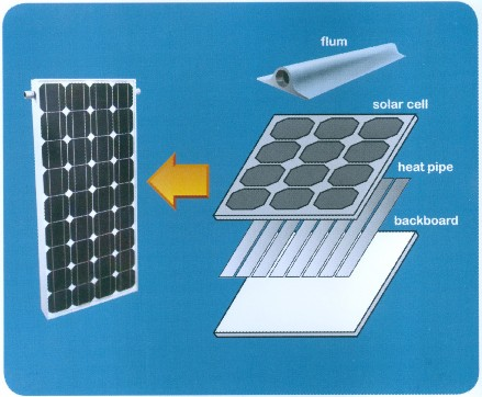 Highly Efficient Photovoltaic Solar Cooling System